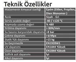 EPDM Membran